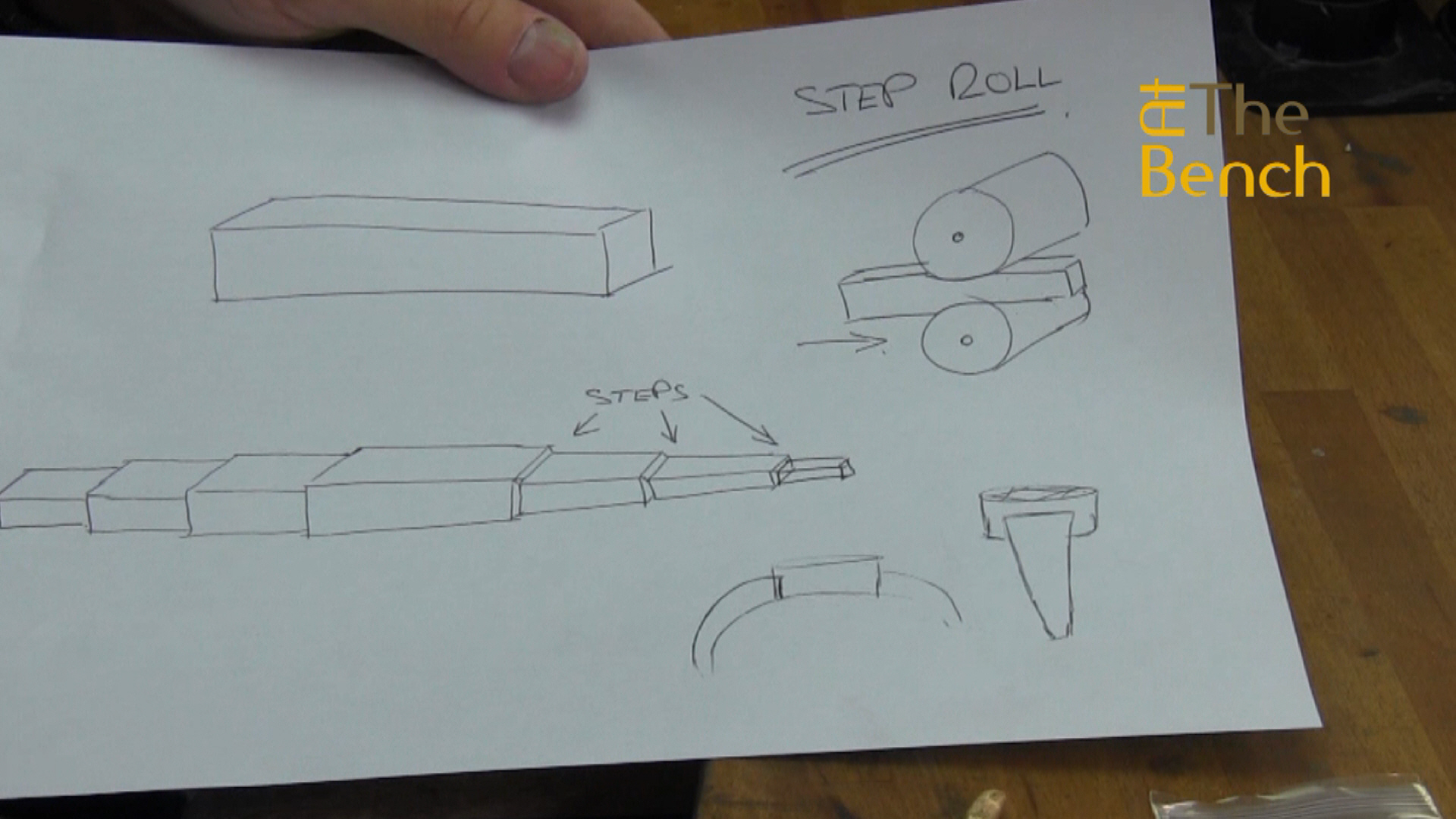 Step Rolling a Shank